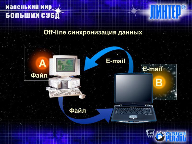 Off line синхронизация данных А В Файл E-mail