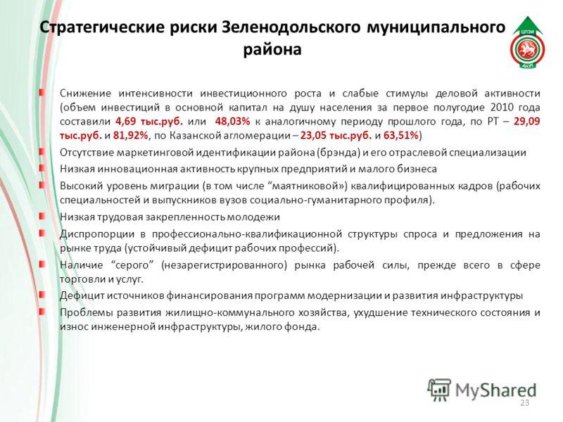 Стратегические риски Зеленодольского муниципального района Снижение интенсивности инвестиционного роста и слабые стимулы деловой активности (объем инвестиций в основной капитал на душу населения за первое полугодие 2010 года составили 4,69 тыс.руб. и