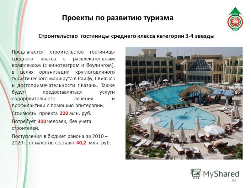 Предлагается строительство гостиницы среднего класса с развлекательным комплексом (с кинотеатром и боулингом), в целях организации круглогодичного туристического маршрута в Раифу, Свияжск и достопримечательности г.Казань. Также будут предоставляться