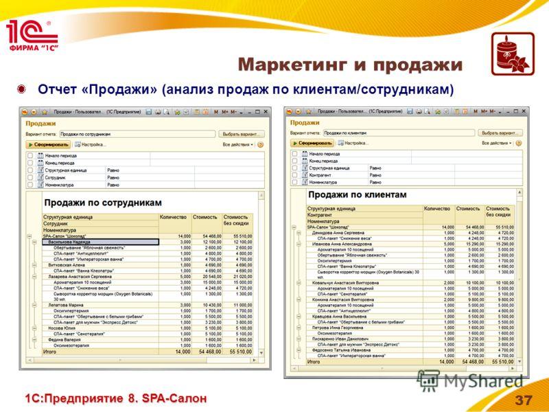 37 Отчет «Продажи» (анализ продаж по клиентам/сотрудникам) Маркетинг и продажи 1С:Предприятие 8. SPA-Салон