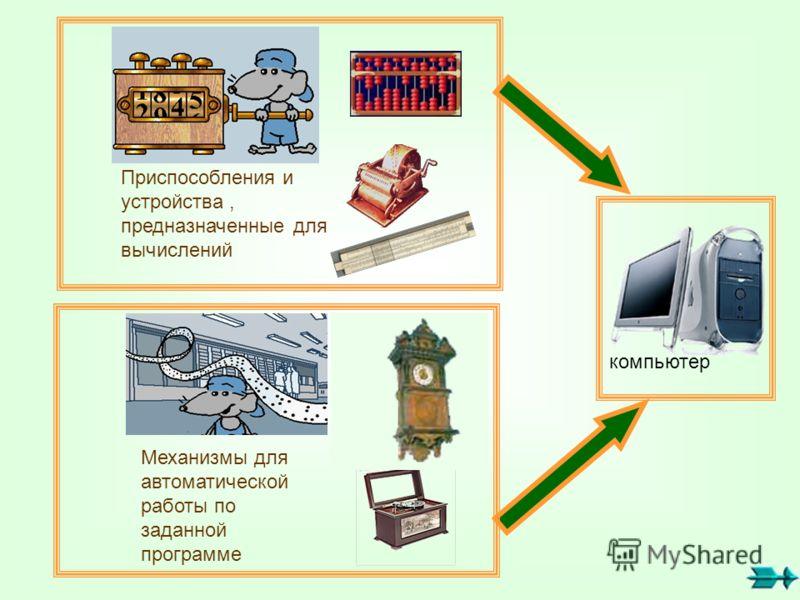 Приспособления и устройства, предназначенные для вычислений Механизмы для автоматической работы по заданной программе компьютер