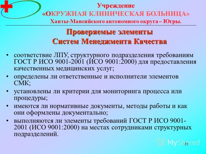 Evolution клиника в москве