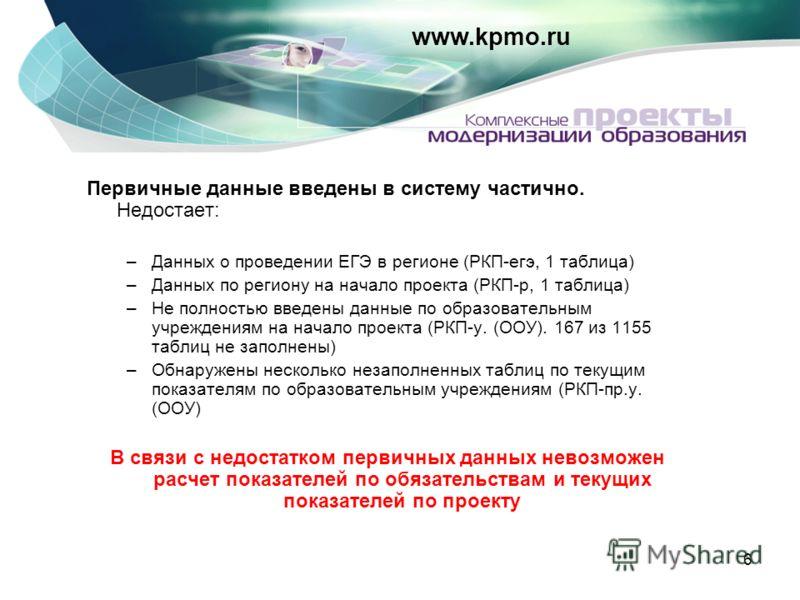 6 www.kpmo.ru Первичные данные введены в систему частично. Недостает: –Данных о проведении ЕГЭ в регионе (РКП-егэ, 1 таблица) –Данных по региону на начало проекта (РКП-р, 1 таблица) –Не полностью введены данные по образовательным учреждениям на начал