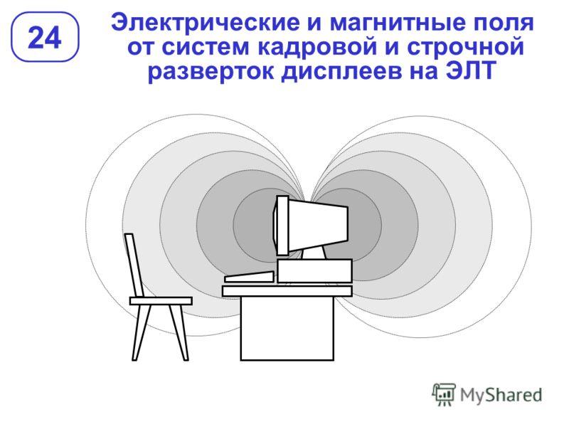 Электрические и магнитные поля от систем кадровой и строчной разверток дисплеев на ЭЛТ 24