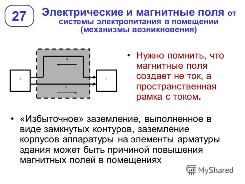 Электрические и магнитные поля от системы электропитания в помещении (механизмы возникновения) 27 Нужно помнить, что магнитные поля создает не ток, а пространственная рамка с током. 1 J 2 J «Избыточное» заземление, выполненное в виде замкнутых контур