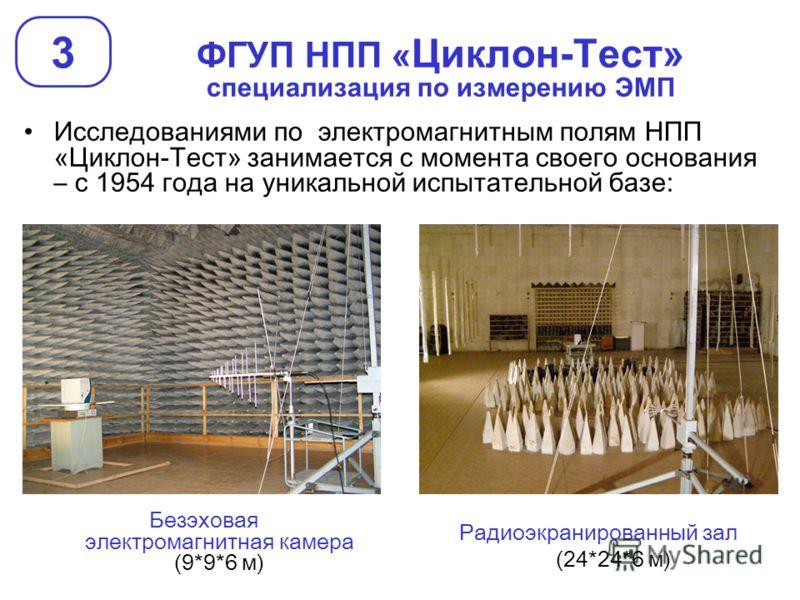 ФГУП НПП « Циклон-Тест» специализация по измерению ЭМП Исследованиями по электромагнитным полям НПП «Циклон-Тест» занимается с момента своего основания – с 1954 года на уникальной испытательной базе: 3 Безэховая электромагнитная камера (9*9*6 м) Ради