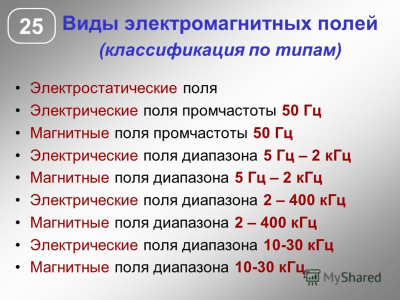 Виды электромагнитных полей (классификация по типам) Электростатические поля Электрические поля промчастоты 50 Гц Магнитные поля промчастоты 50 Гц Электрические поля диапазона 5 Гц – 2 кГц Магнитные поля диапазона 5 Гц – 2 кГц Электрические поля диап
