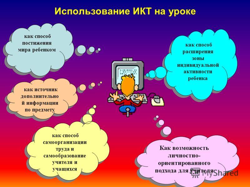 как источник дополнительно й информации по предмету как способ расширения зоны индивидуальной активности ребенка как способ самоорганизации труда и самообразование учителя и учащихся Использование ИКТ на уроке как способ постижения мира ребенком Как
