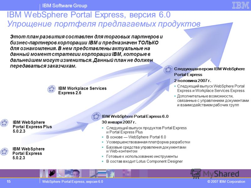 IBM Software Group WebSphere Portal Express, версия 6.0 © 2007 IBM Corporation 15 IBM WebSphere Portal Express, версия 6.0 Упрощение портфеля предлагаемых продуктов IBM WebSphere Portal Express 5.0.2.3 IBM WebSphere Portal Express 6.0 30 января 2007