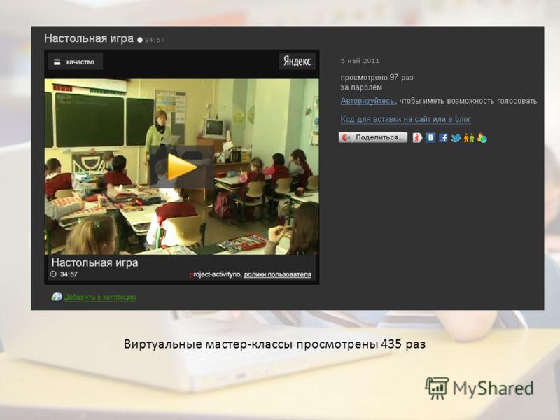 Виртуальные мастер-классы просмотрены 435 раз