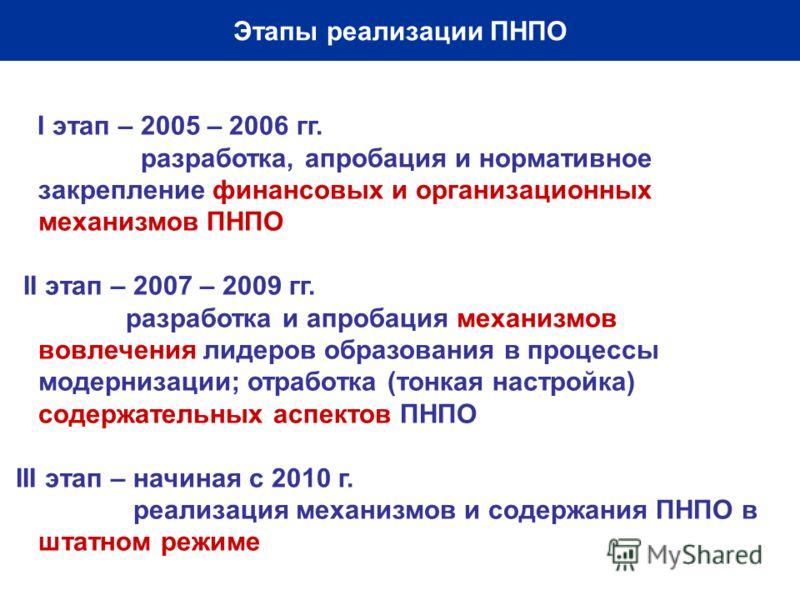 Этапы реализации ПНПО I этап – 2005 – 2006 гг. разработка, апробация и нормативное закрепление финансовых и организационных механизмов ПНПО II этап – 2007 – 2009 гг. разработка и апробация механизмов вовлечения лидеров образования в процессы модерниз