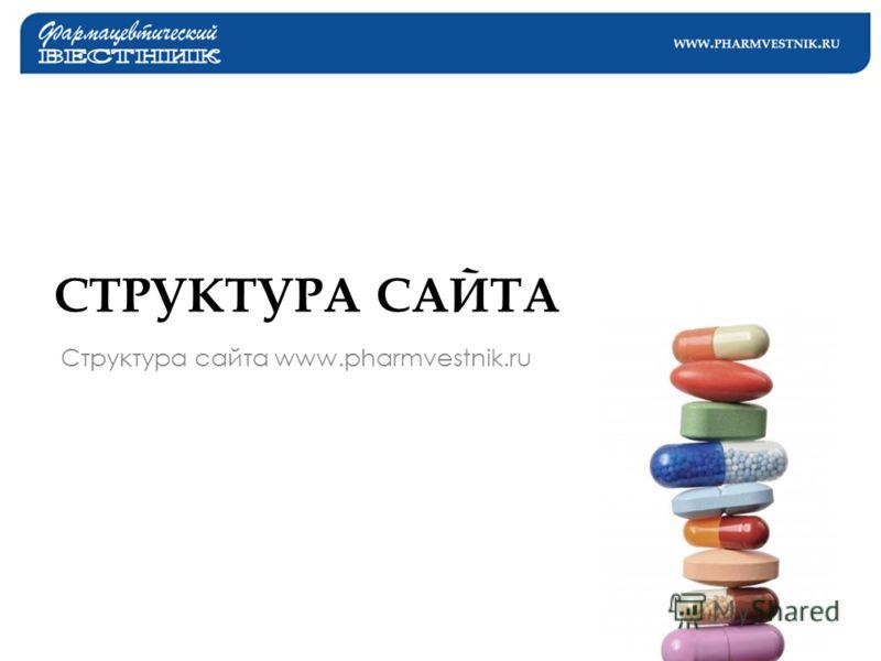 СТРУКТУРА САЙТА Структура сайта www.pharmvestnik.ru