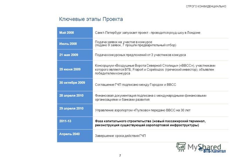 7 Ключевые этапы Проекта Май 2008Санкт-Петербург запускает проект - проводится роуд-шоу в Лондоне Июль 2008 Подача заявок на участие в конкурсе (подано 9 заявок, 7 прошли предварительный отбор) 21 мая 2009Подача конкурсных предложений от 3 участников