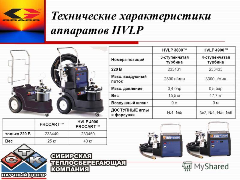 4 Технические характеристики аппаратов HVLP HVLP 3800HVLP 4900 Номера позиций 3-ступенчатая турбина 4-ступенчатая турбина 220 В233431233433 Макс. воздушный поток 2800 л/мин3300 л/мин Макс. давление0,4 бар0,5 бар Вес15,5 кг17,7 кг Воздушный шланг9 м Д