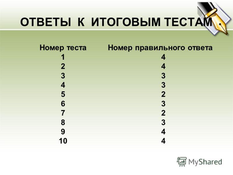 ОТВЕТЫ К ИТОГОВЫМ ТЕСТАМ Номер теста 1 2 3 4 5 6 7 8 9 10 Номер правильного ответа 4 3 2 3 2 3 4