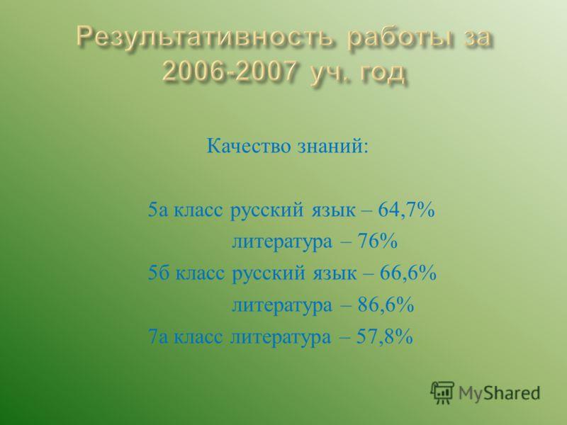 Качество знаний : 5 а класс русский язык – 64,7% литература – 76% 5 б класс русский язык – 66,6% литература – 86,6% 7 а класс литература – 57,8%