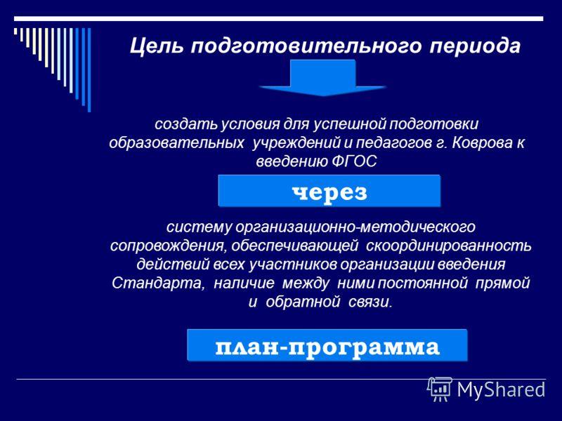 создать условия для успешной подготовки образовательных учреждений и педагогов г. Коврова к введению ФГОС Цель подготовительного периода систему организационно-методического сопровождения, обеспечивающей скоординированность действий всех участников о