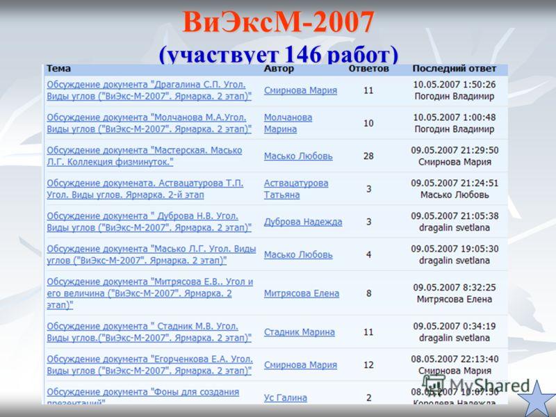 ВиЭксМ-2007 (участвует 146 работ)