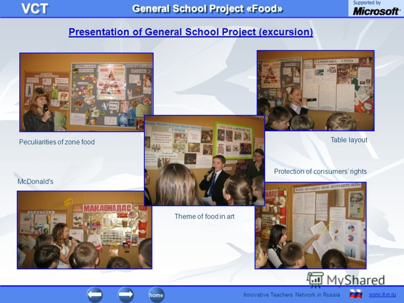 Presentation of General School Project (excursion) Peculiarities of zone food McDonald's Table layout Protection of consumers rights Theme of food in art General School Project «Food» VCTVCT Innovative Teachers Network in Russia www.it-n.ru home
