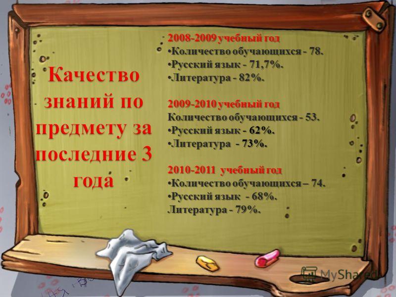 2008-2009 учебный год Количество обучающихся - 78.Количество обучающихся - 78. Русский язык - 71,7%.Русский язык - 71,7%. Литература - 82%.Литература - 82%. 2009-2010 учебный год Количество обучающихся - 53. Русский язык - 62%.Русский язык - 62%. Лит