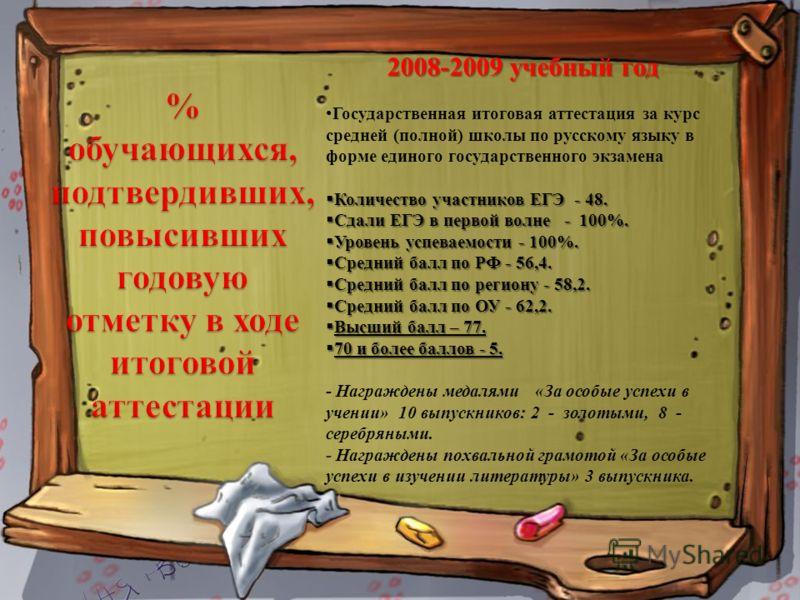 2008-2009 учебный год Государственная итоговая аттестация за курс средней (полной) школы по русскому языку в форме единого государственного экзамена Количество участников ЕГЭ - 48. Количество участников ЕГЭ - 48. Сдали ЕГЭ в первой волне - 100%. Сдал