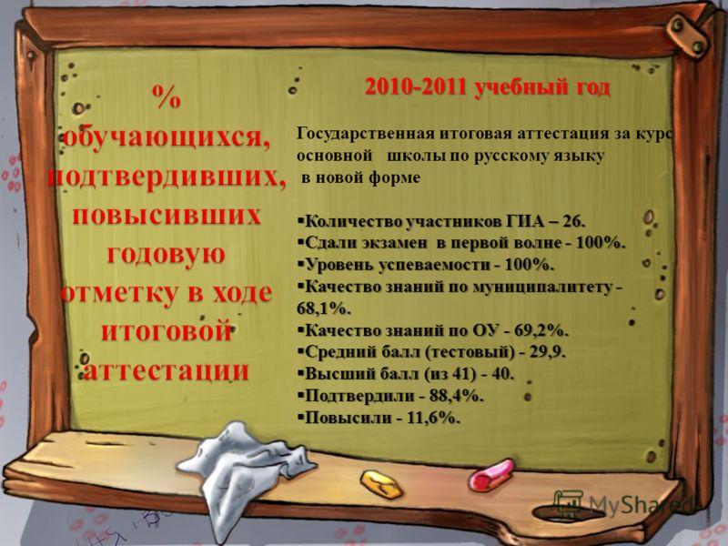 2010-2011 учебный год Государственная итоговая аттестация за курс основной школы по русскому языку в новой форме Количество участников ГИА – 26. Количество участников ГИА – 26. Сдали экзамен в первой волне - 100%. Сдали экзамен в первой волне - 100%.
