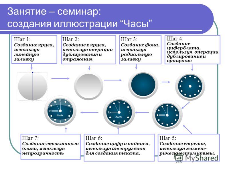 Занятие – семинар: создания иллюстрации Часы Шаг 1: Создание круга, используя линейную заливку Шаг 2: Создание 2 круга, используя операции дублирования и отражения Шаг 3: Создание фона, используя радиальную заливку Шаг 4: Создание циферблата, использ