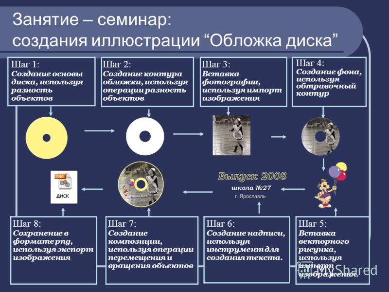 Занятие – семинар: создания иллюстрации Обложка диска Шаг 1: Создание основы диска, используя разность объектов Шаг 2: Создание контура обложки, используя операции разность объектов Шаг 3: Вставка фотографии, используя импорт изображения Шаг 4: Созда