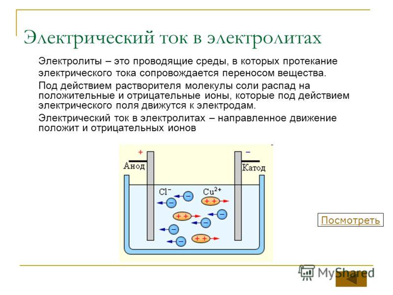 Электрический ток в электролитах Электролиты – это проводящие среды, в которых протекание электрического тока сопровождается переносом вещества. Под действием растворителя молекулы соли распад на положительные и отрицательные ионы, которые под действ