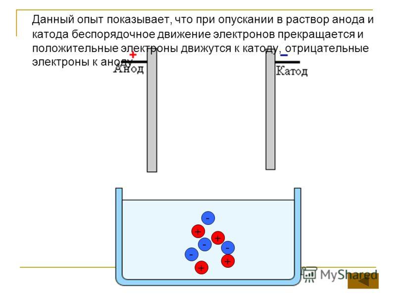 - + + + + - - - Данный опыт показывает, что при опускании в раствор анода и катода беспорядочное движение электронов прекращается и положительные электроны движутся к катоду, отрицательные электроны к аноду
