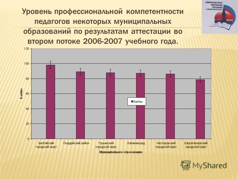 Уровень профессиональной компетентности педагогов некоторых муниципальных образований по результатам аттестации во втором потоке 2006-2007 учебного года.