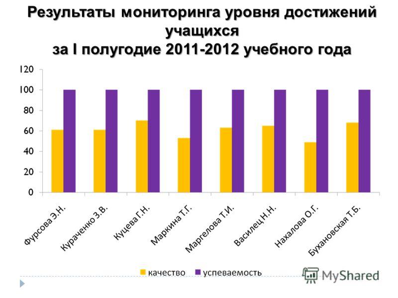 Результаты мониторинга уровня достижений учащихся за I полугодие 2011-2012 учебного года