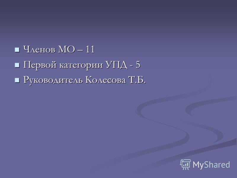 Членов МО – 11 Членов МО – 11 Первой категории УПД - 5 Первой категории УПД - 5 Руководитель Колесова Т.Б. Руководитель Колесова Т.Б.