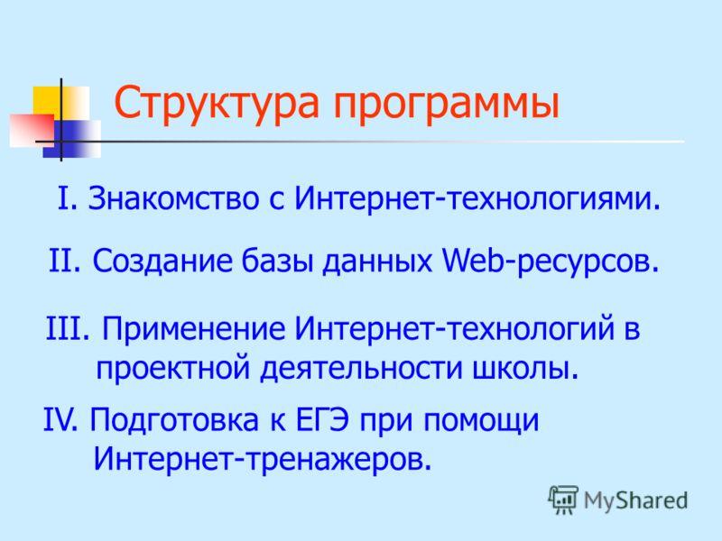 Модель работы программы Учитель Программа освоение Интернет-технологий Ученик База данных Web-ресурсов