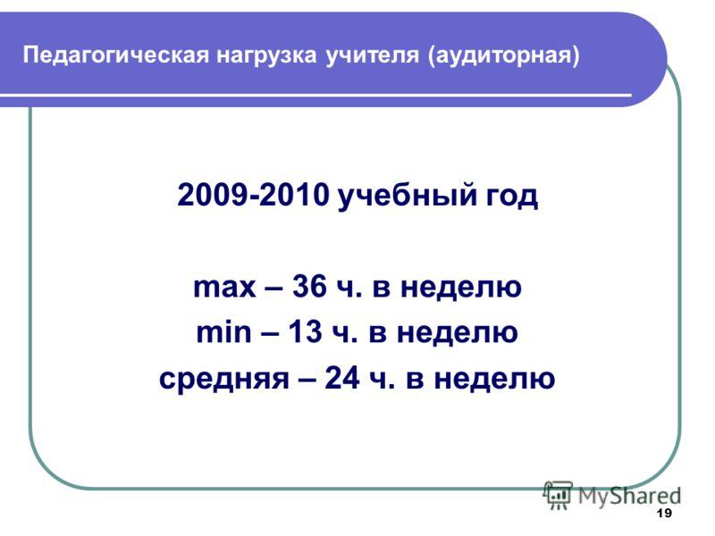 19 Педагогическая нагрузка учителя (аудиторная) 2009-2010 учебный год max – 36 ч. в неделю min – 13 ч. в неделю средняя – 24 ч. в неделю