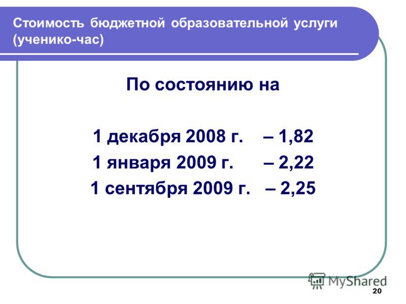 20 Стоимость бюджетной образовательной услуги (ученико-час) По состоянию на 1 декабря 2008 г. – 1,82 1 января 2009 г. – 2,22 1 сентября 2009 г. – 2,25