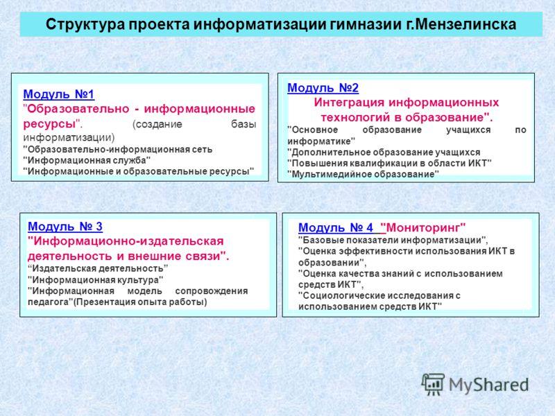 Структура проекта информатизации гимназии г.Мензелинска Модуль 2 Интеграция информационных технологий в образование