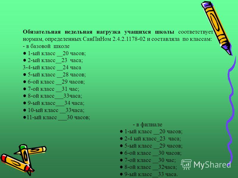 Обязательная недельная нагрузка учащихся школы соответствует нормам, определенных СанПиНом 2.4.2.1178-02 и составляла по классам: - в базовой школе 1-ый класс __20 часов; 2-ый класс__23 часа; 3-4-ый класс __24 часа 5-ый класс __28 часов; 6-ой класс _