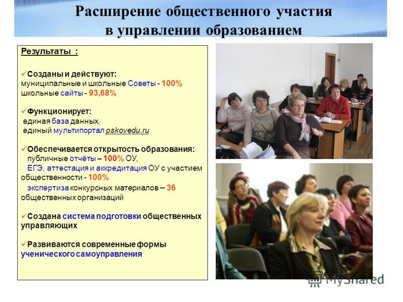 Расширение общественного участия в управлении образованием Результаты : Созданы и действуют: муниципальные и школьные Советы - 100% школьные сайты - 93,68% Функционирует: единая база данных, единый мультипортал pskovedu.ru Обеспечивается открытость о