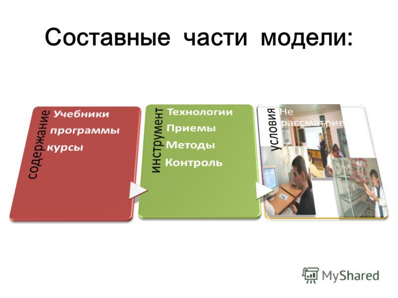 Составные части модели: