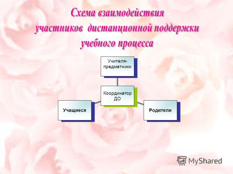 Координатор ДО Учителя- предметникиРодителиУчащиеся