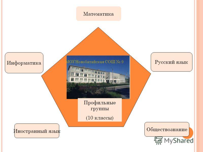 Профильные группы (10 классы) МОУНовобатайская СОШ 9 Информатика Математика Русский язык Обществознание Иностранный язык