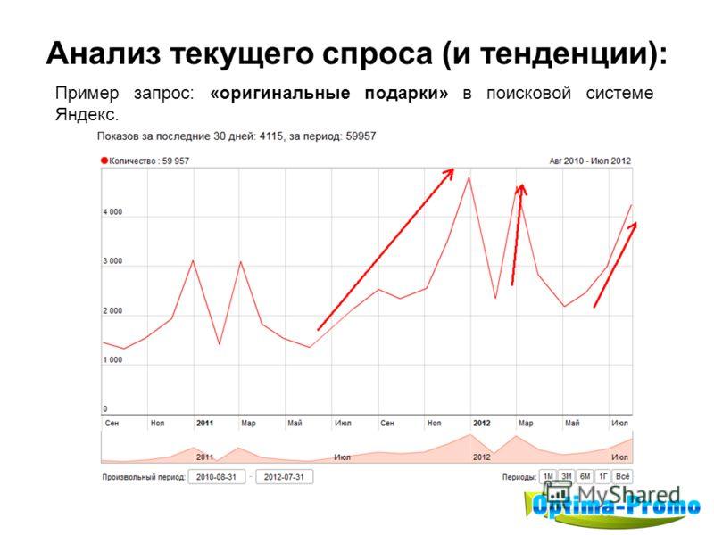 Анализ текущего спроса (и тенденции): Пример запрос: «оригинальные подарки» в поисковой системе Яндекс.