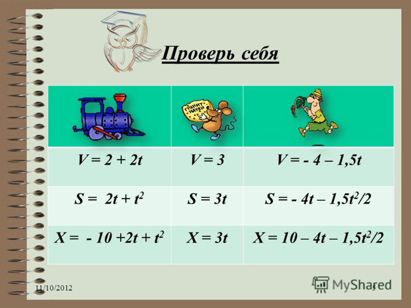 5 V = 2 + 2tV = 3V = - 4 – 1,5t S = 2t + t 2 S = 3tS = - 4t – 1,5t 2 /2 Х = - 10 +2t + t 2 Х = 3tХ = 10 – 4t – 1,5t 2 /2 Проверь себя