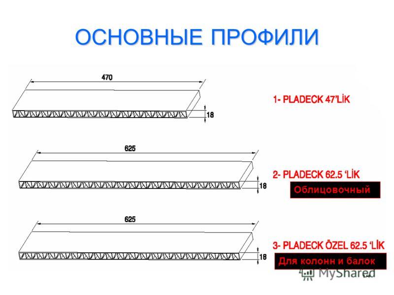 14 ОСНОВНЫЕ ПРОФИЛИ Облицовочный Для колонн и балок