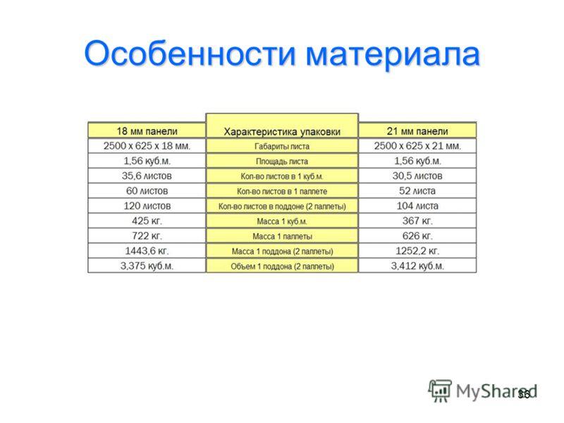 36 Особенности материала