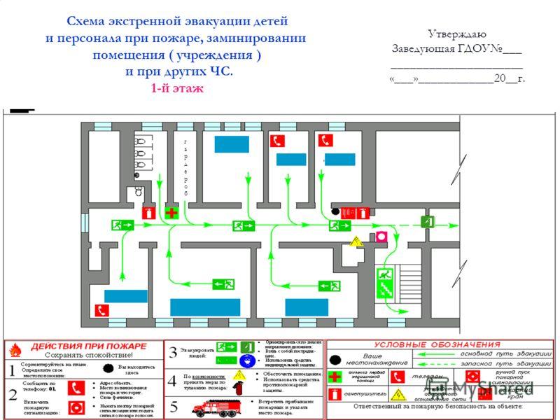 Утверждаю Заведующая ГДОУ___ _____________________ «___»____________20__г. Схема экстренной эвакуации детей и персонала при пожаре, заминировании помещения ( учреждения ) и при других ЧС. 1-й этаж гардеробгардероб