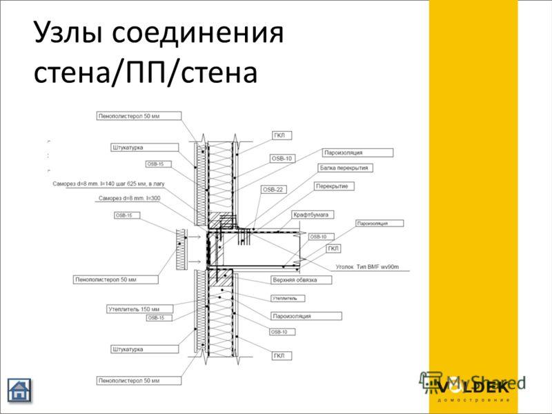 Узлы соединения стена/ПП/стена