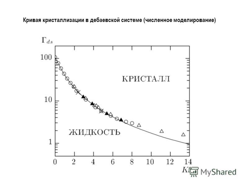 Кривая кристаллизации в дебаевской системе (численное моделирование)