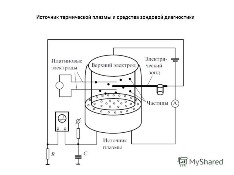Источник термической плазмы и средства зондовой диагностики